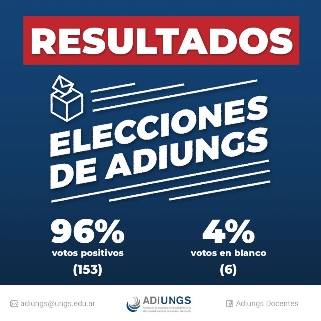 Resultados elecciones ADIUNGS
